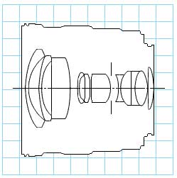 Canon EF 20mm f/2.8 USM wide angle lens block diagram